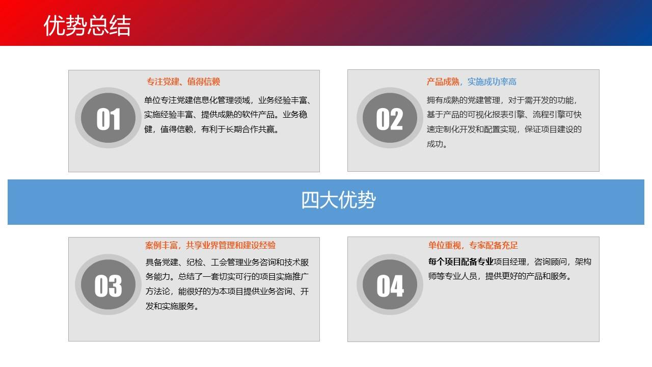 智慧党建信息平台
